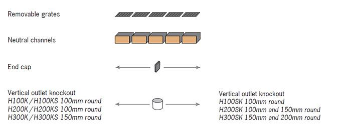 SlabDrain system layout